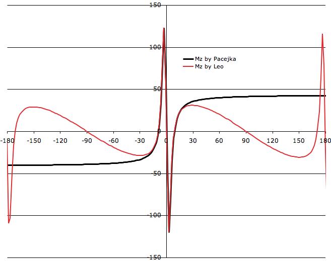 [Image: Mz%20symmetry.png]